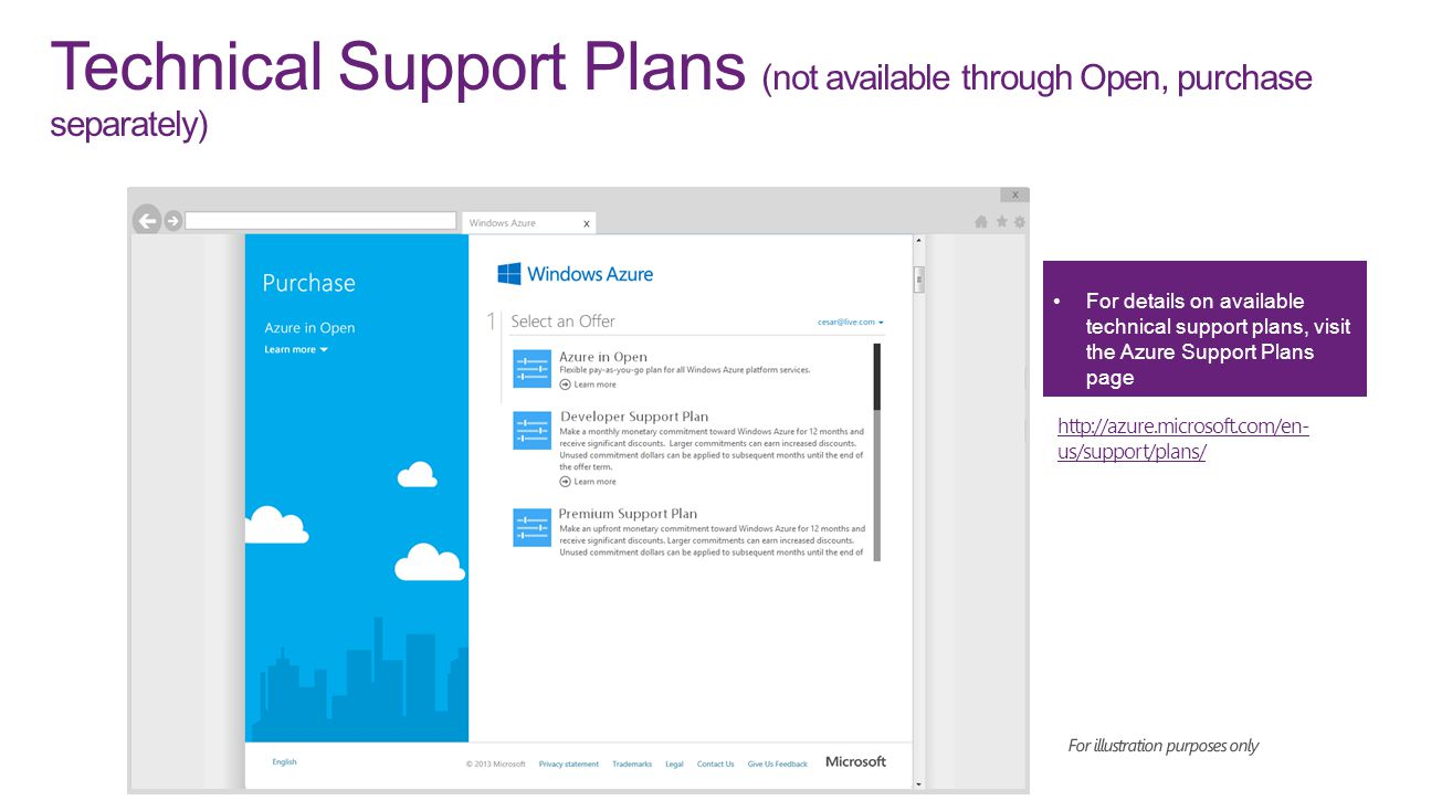 Technical Support Plans (not available through Open, purchase separately)