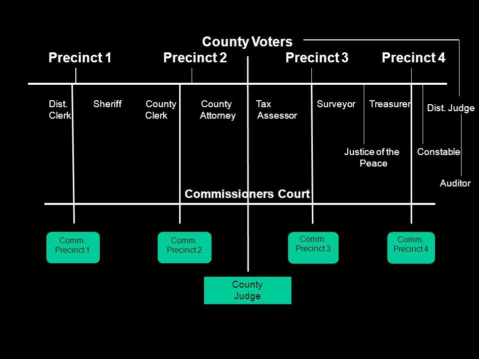 Precinct 1 Precinct 2 Precinct 3 Precinct 4