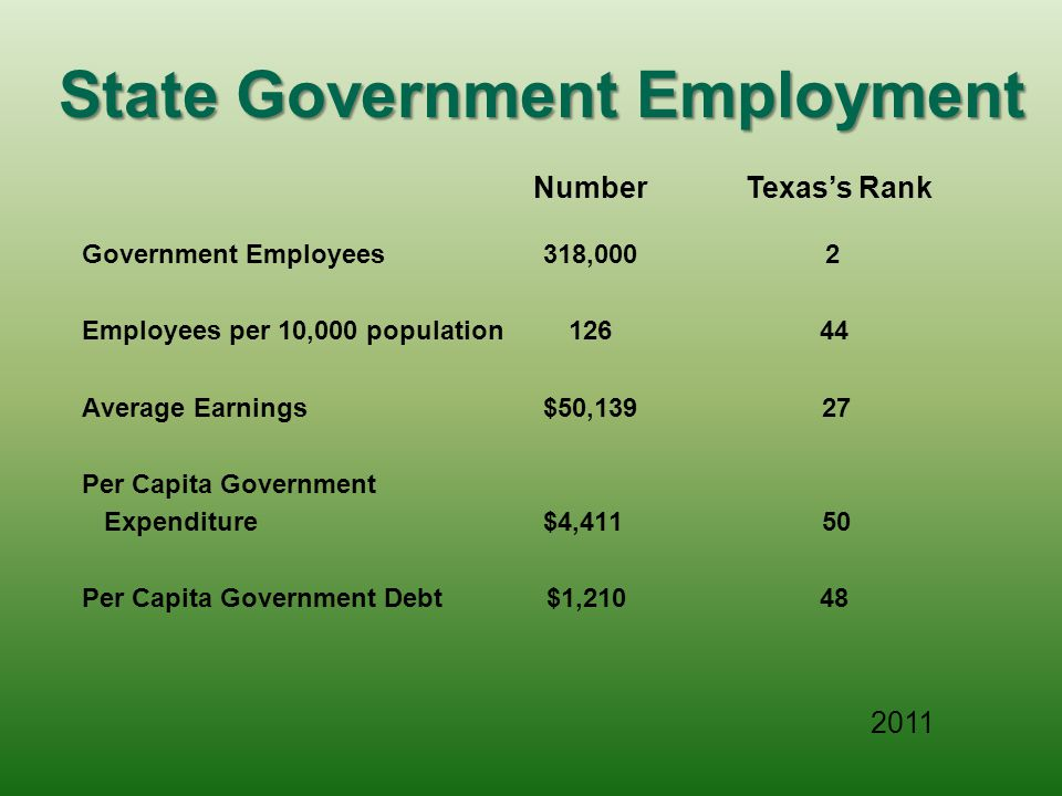 State Government Employment