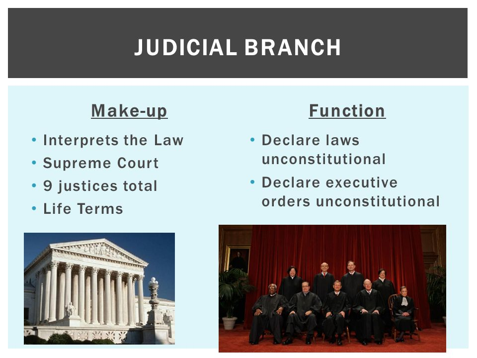 Judicial Branch Make-up Function Interprets the Law Supreme Court