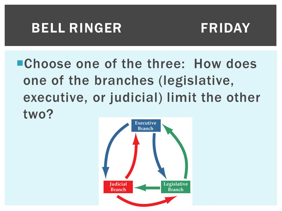 Bell Ringer Friday Choose one of the three: How does one of the branches (legislative, executive, or judicial) limit the other two