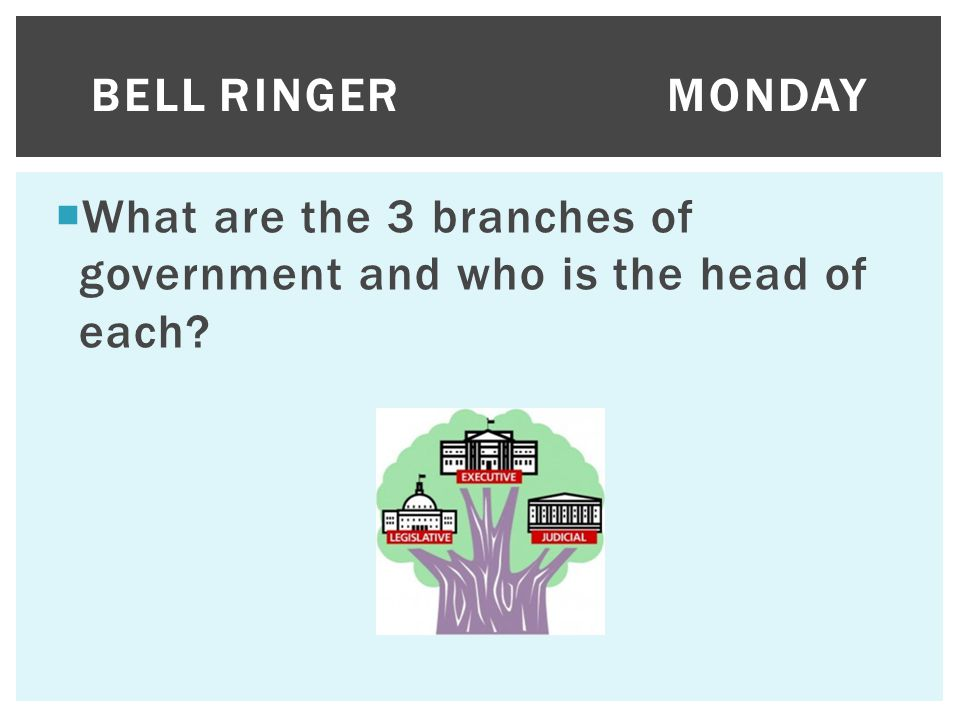Bell Ringer Monday What are the 3 branches of government and who is the head of each