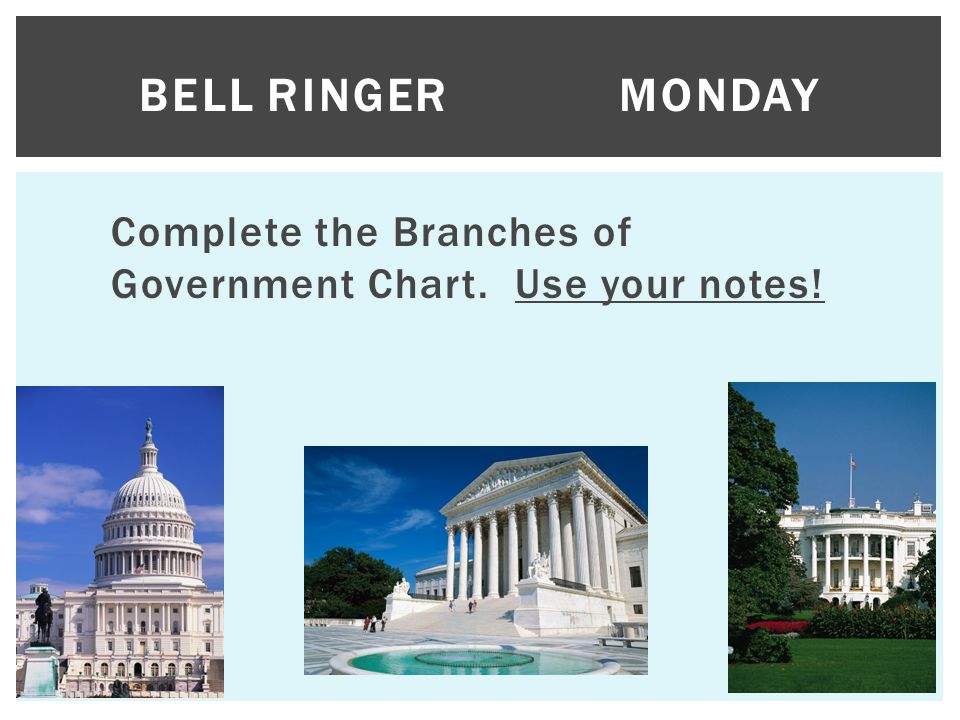 Bell Ringer Monday Complete the Branches of Government Chart. Use your notes!