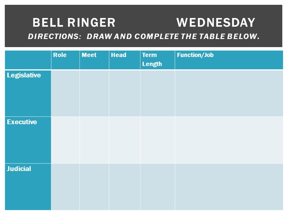 Bell Ringer Wednesday Directions: Draw and Complete the Table below.