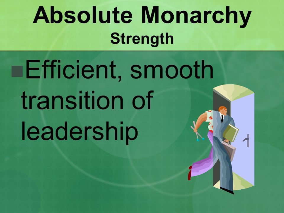 Absolute Monarchy Strength
