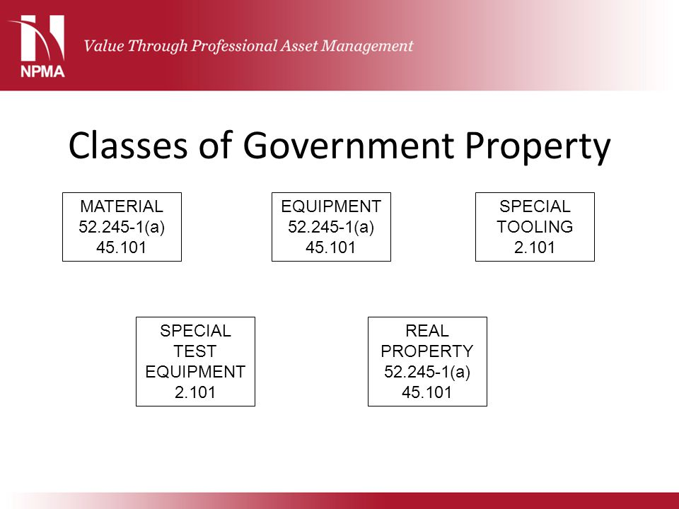 Classes of Government Property