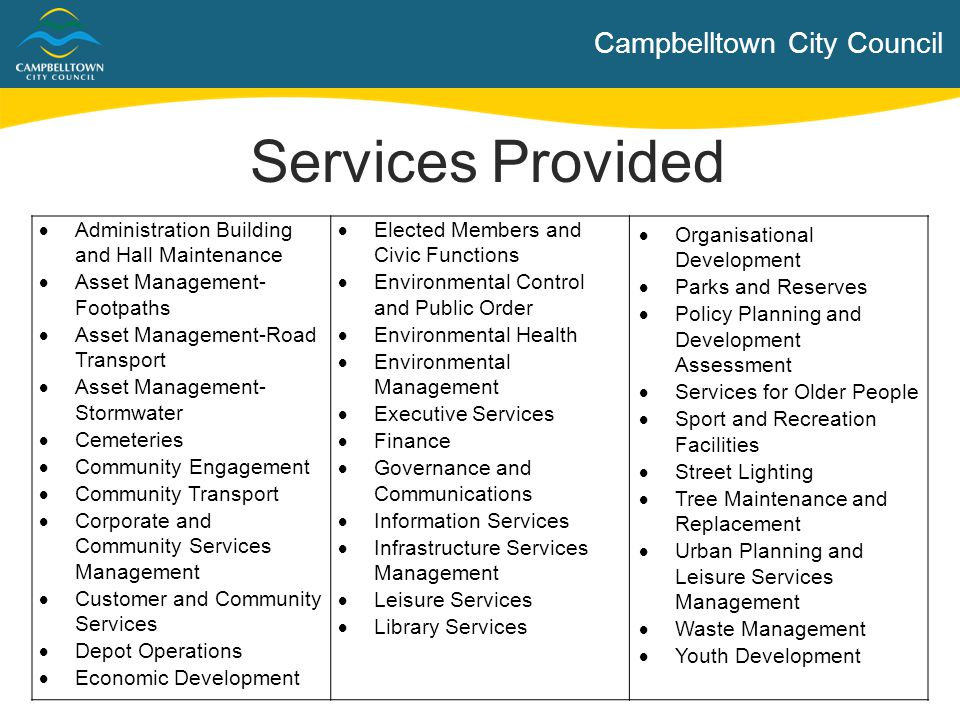Services Provided Campbelltown City Council