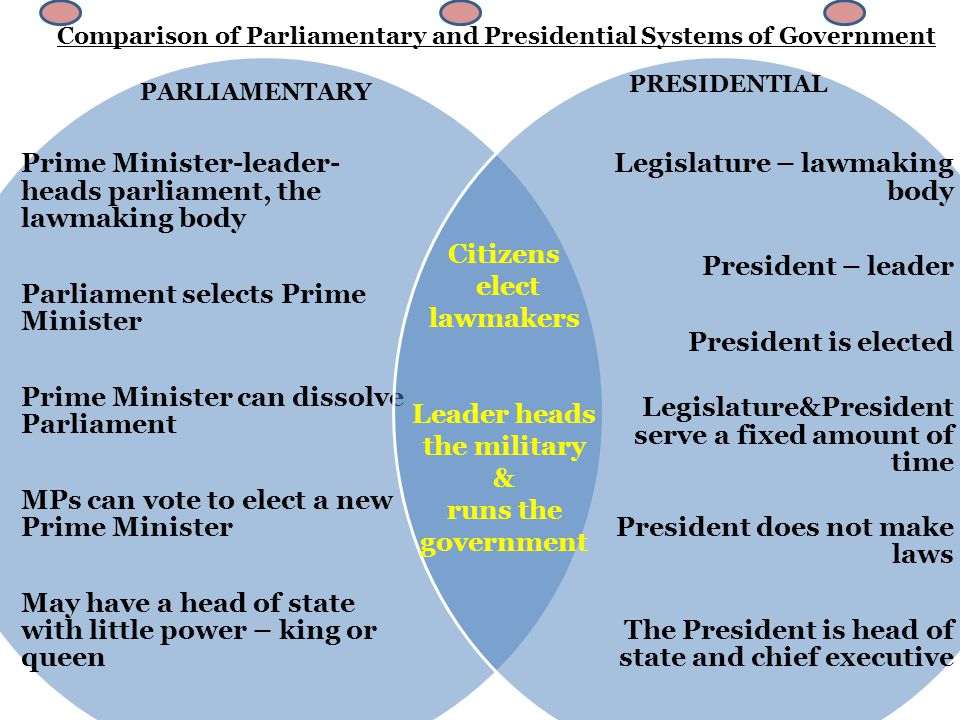 difference between parliamentary and presidential form of government pdf
