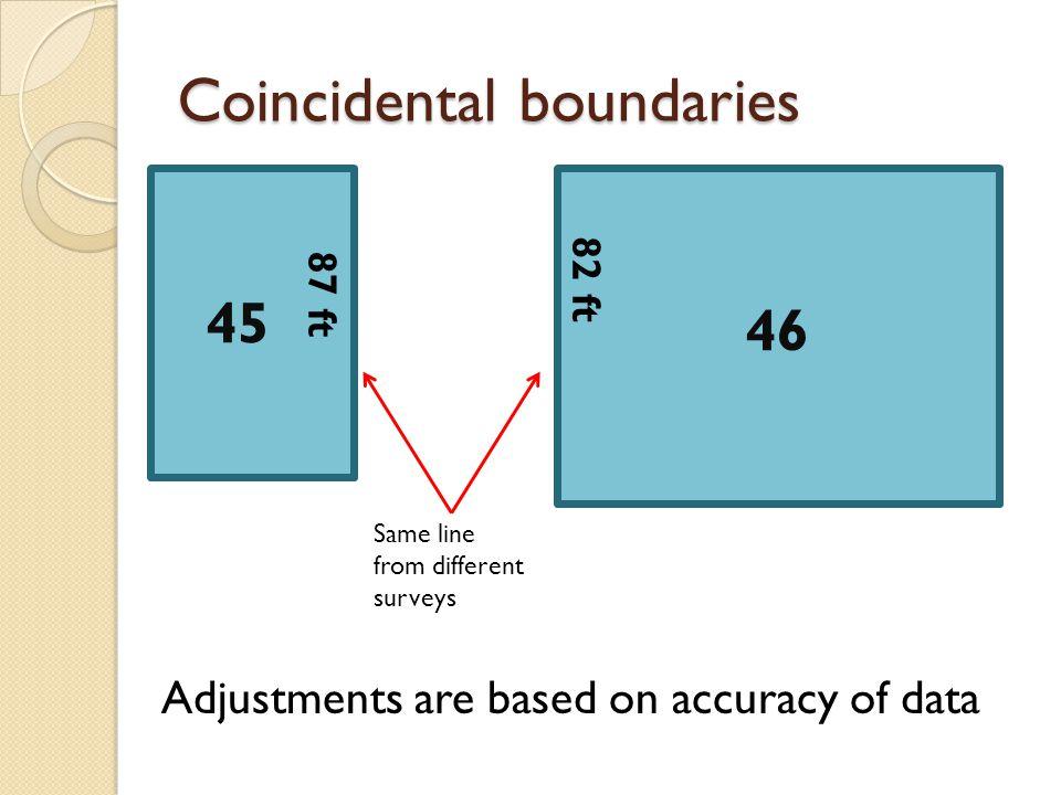 Coincidental boundaries