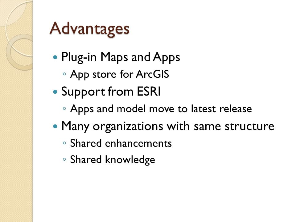 Advantages Plug-in Maps and Apps Support from ESRI