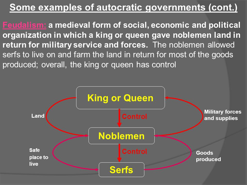 Some examples of autocratic governments (cont.)