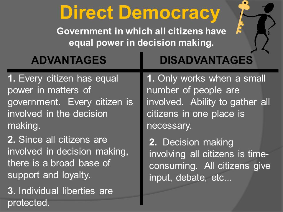 Government in which all citizens have equal power in decision making.