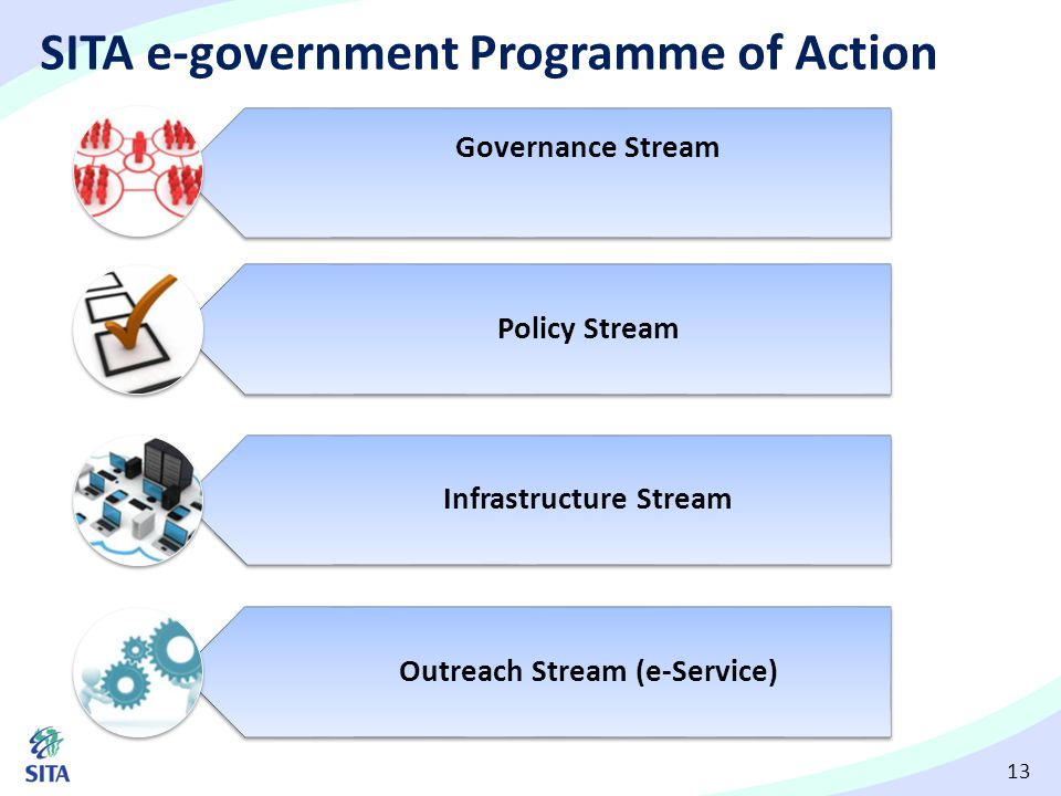 SITA e-government Programme of Action