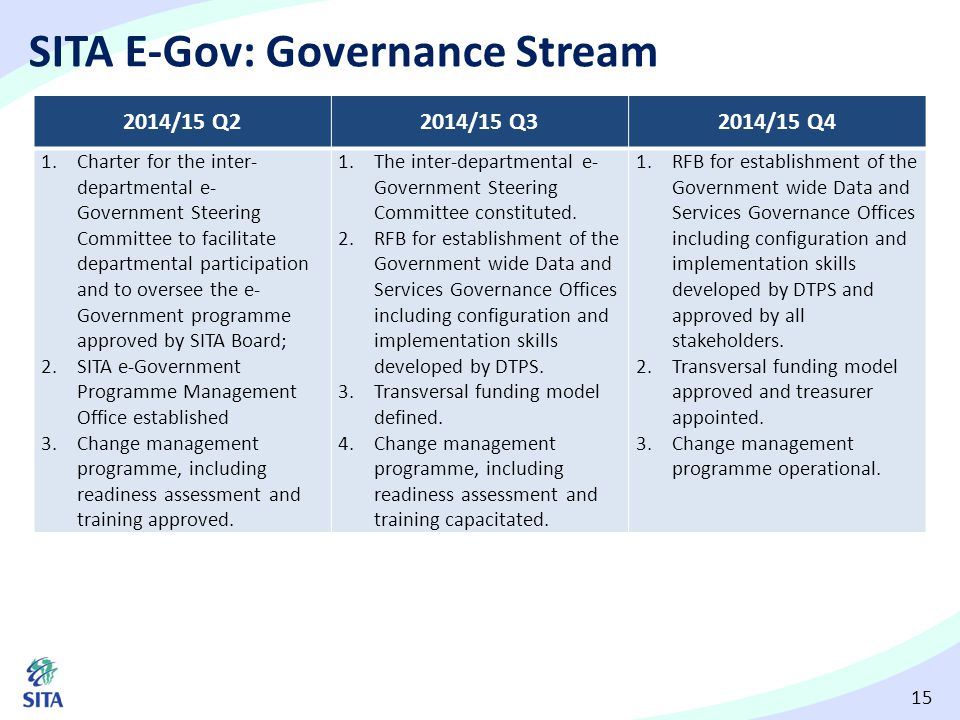 SITA E-Gov: Governance Stream