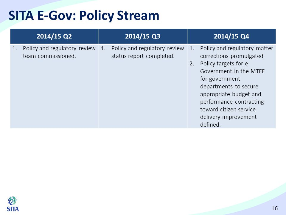 SITA E-Gov: Policy Stream