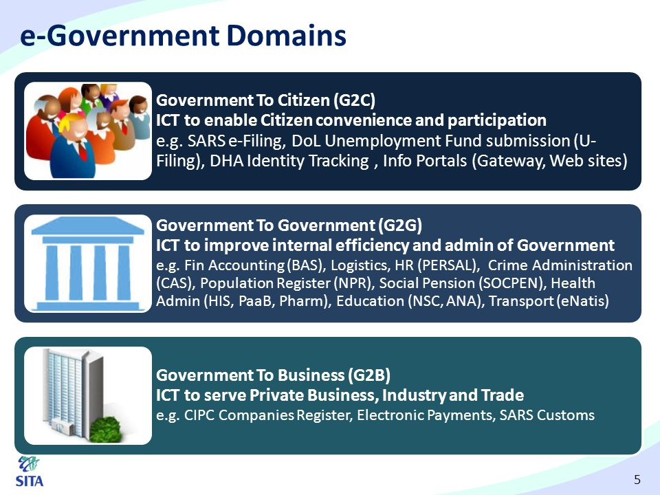 e-Government Domains Government To Citizen (G2C)