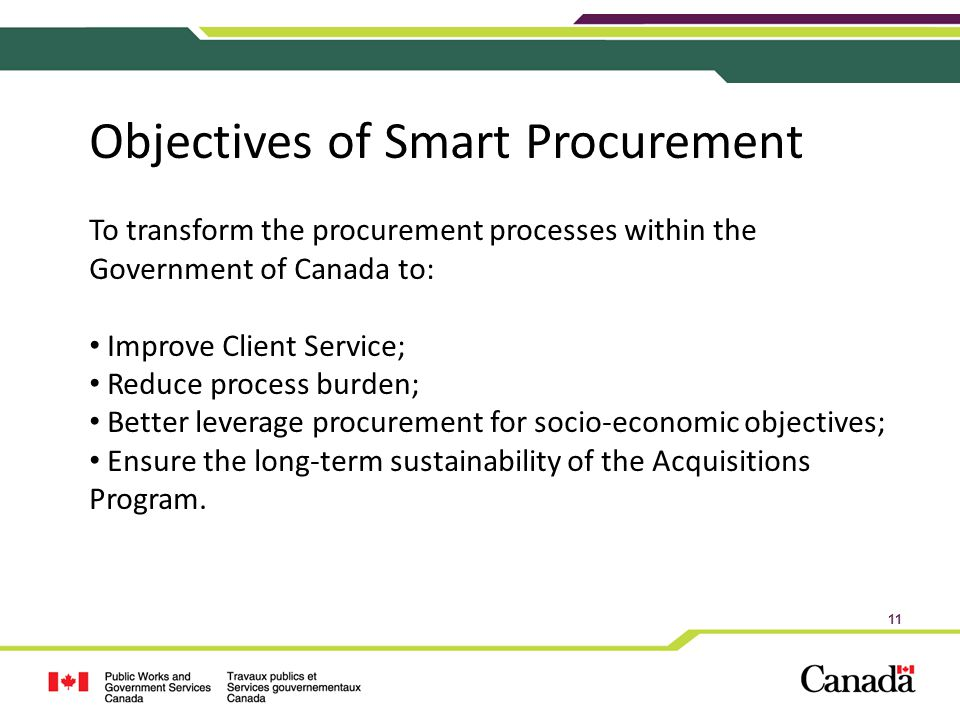 Objectives of Smart Procurement