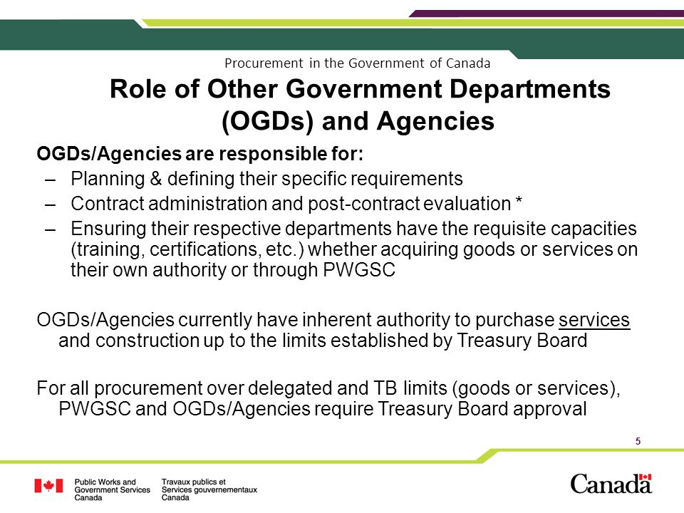 OGDs/Agencies are responsible for: