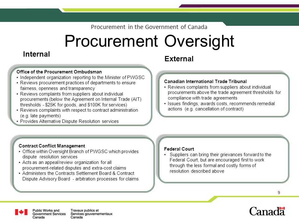 Procurement in the Government of Canada Procurement Oversight