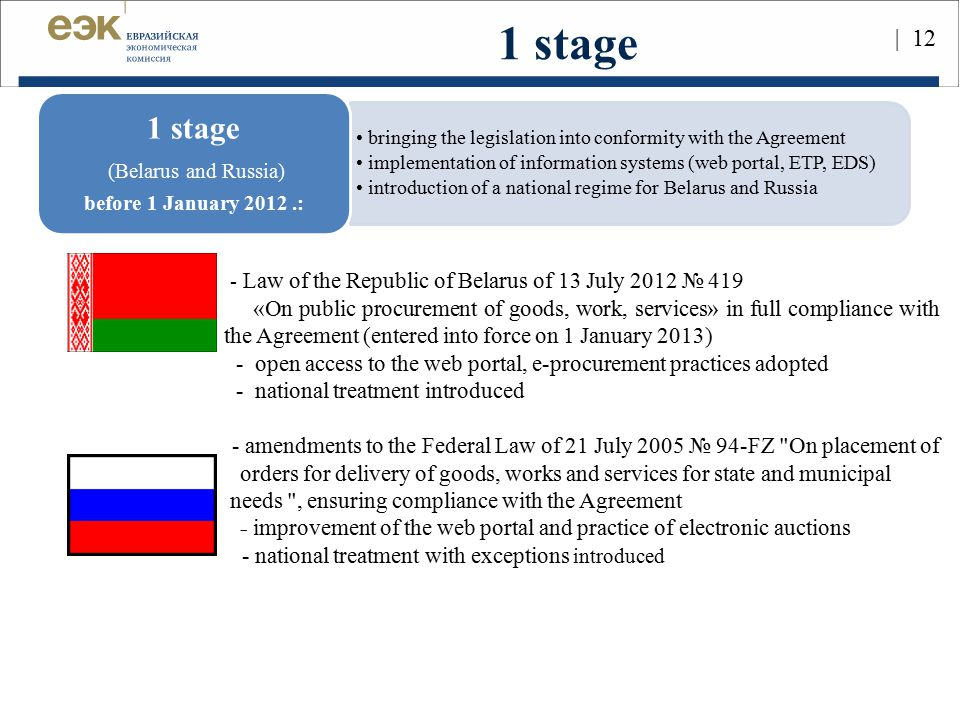 1 stage 1 stage - Law of the Republic of Belarus of 13 July 2012 № 419