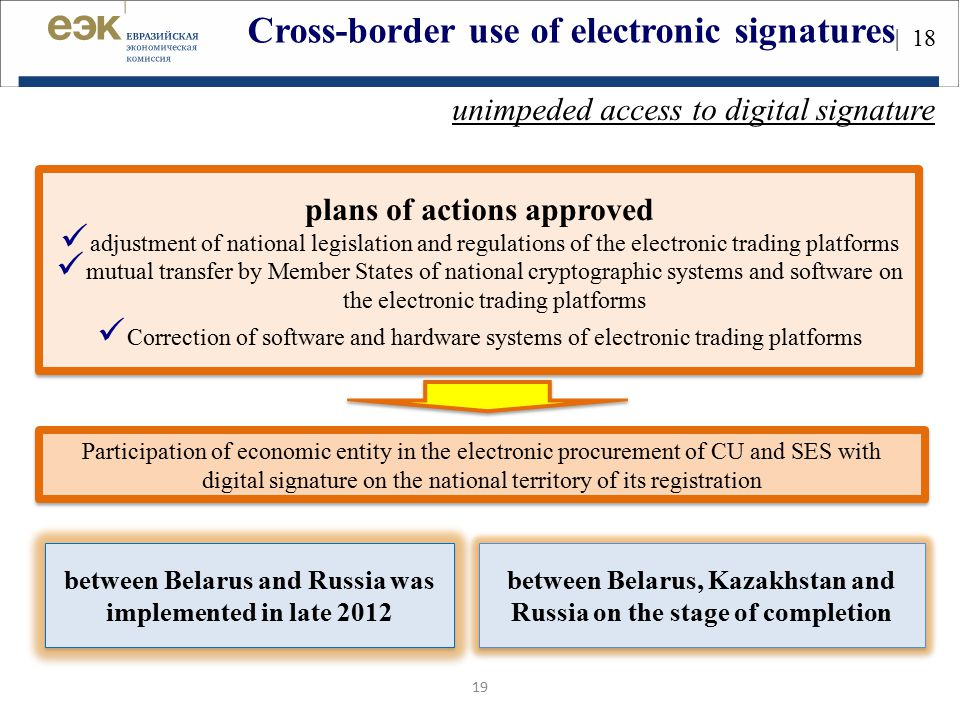 Cross-border use of electronic signatures