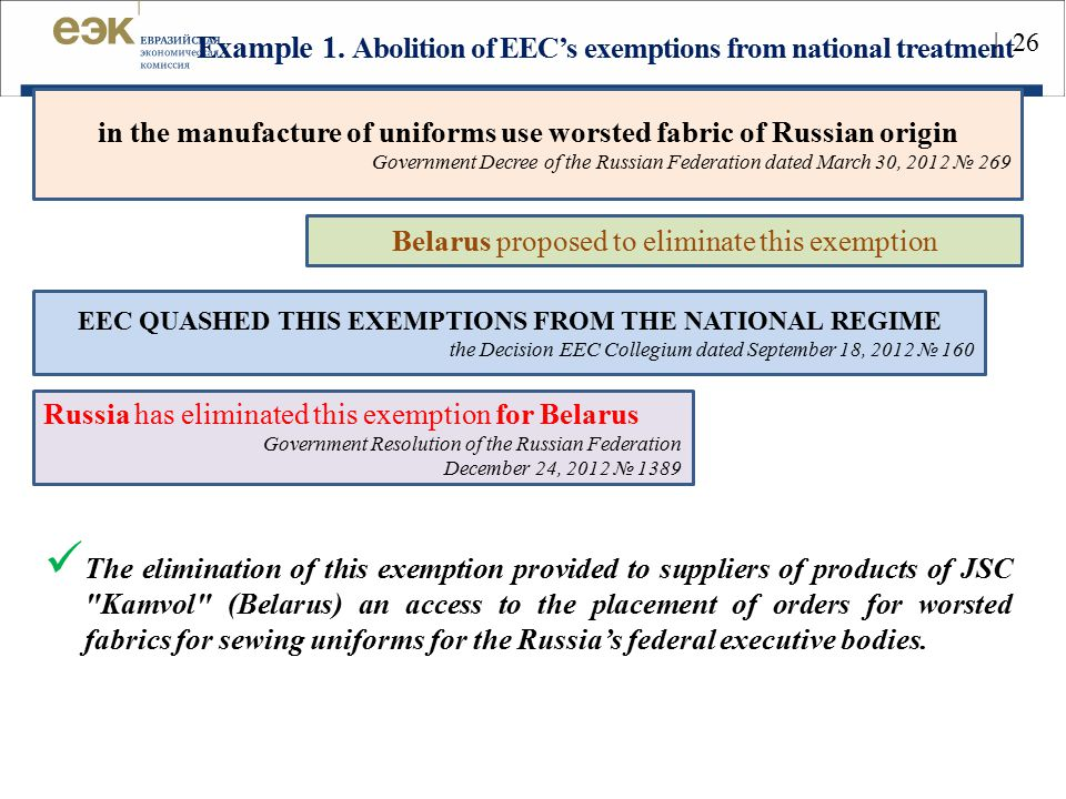 Example 1. Abolition of EEC's exemptions from national treatment