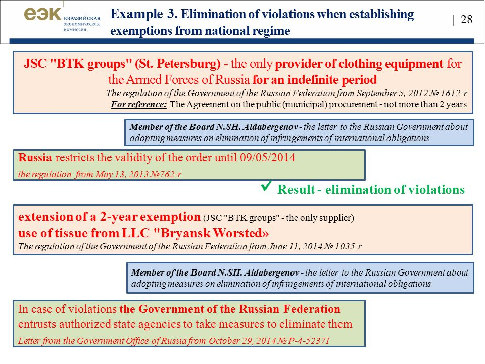 Example 3. Elimination of violations when establishing exemptions from national regime