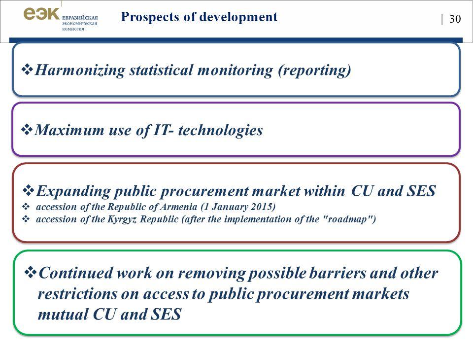 Prospects of development