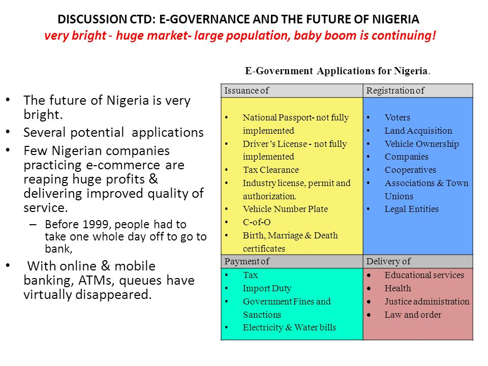 The future of Nigeria is very bright. Several potential applications
