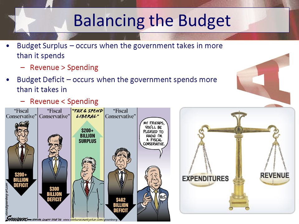 Balancing the Budget Budget Surplus – occurs when the government takes in more than it spends. Revenue > Spending.