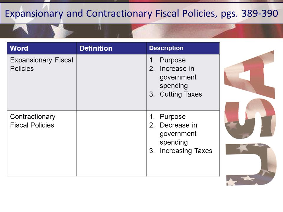 Expansionary and Contractionary Fiscal Policies, pgs. 389-390