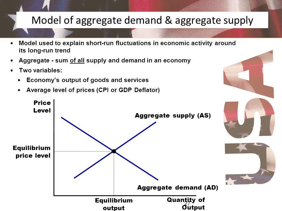 Model of aggregate demand & aggregate supply
