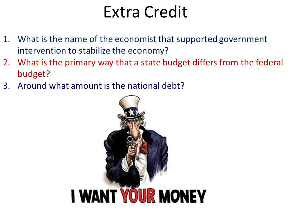 Extra Credit What is the name of the economist that supported government intervention to stabilize the economy