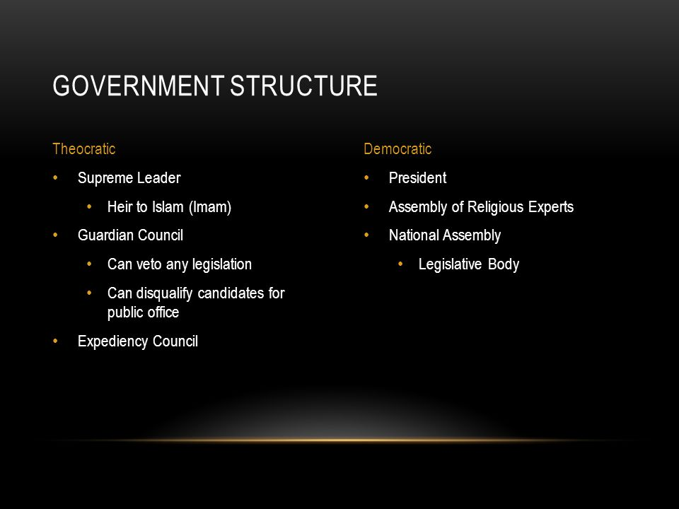 Government Structure Theocratic Democratic Supreme Leader