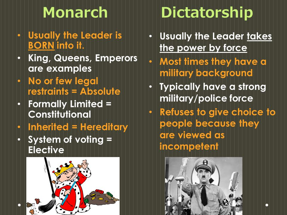 Monarch Dictatorship Usually the Leader is BORN into it.