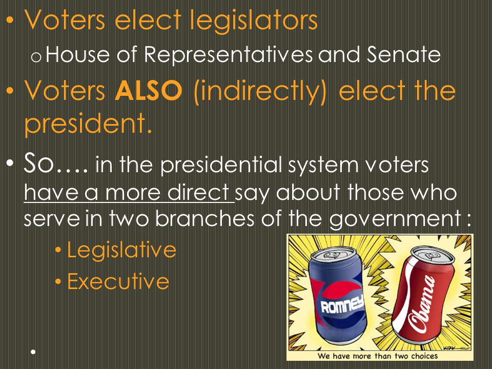 Voters elect legislators Voters ALSO (indirectly) elect the president.