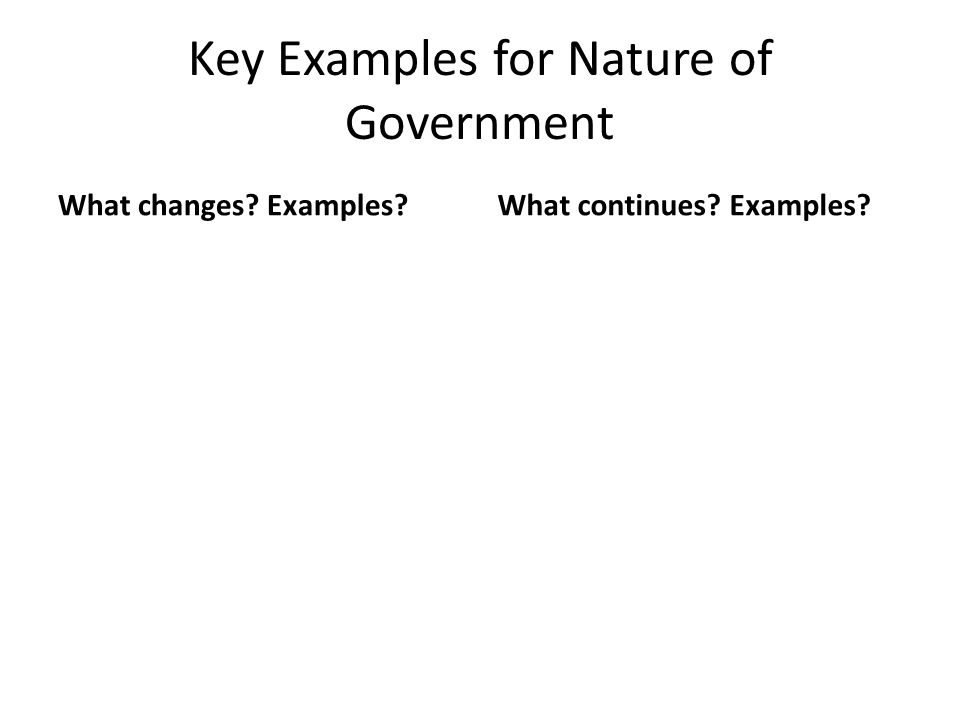 Key Examples for Nature of Government