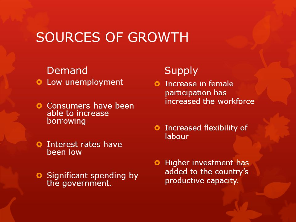 SOURCES OF GROWTH Demand Supply Low unemployment