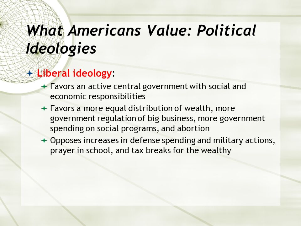 What Americans Value: Political Ideologies