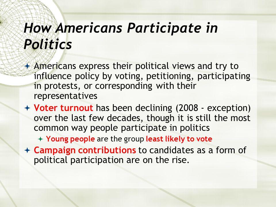 How Americans Participate in Politics