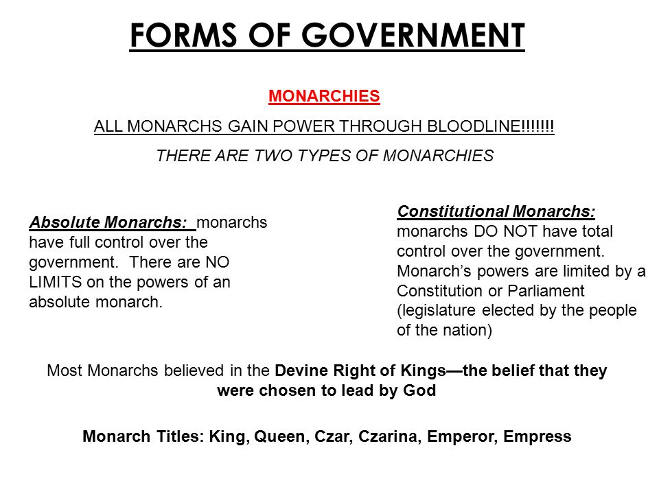 Monarch Titles: King, Queen, Czar, Czarina, Emperor, Empress