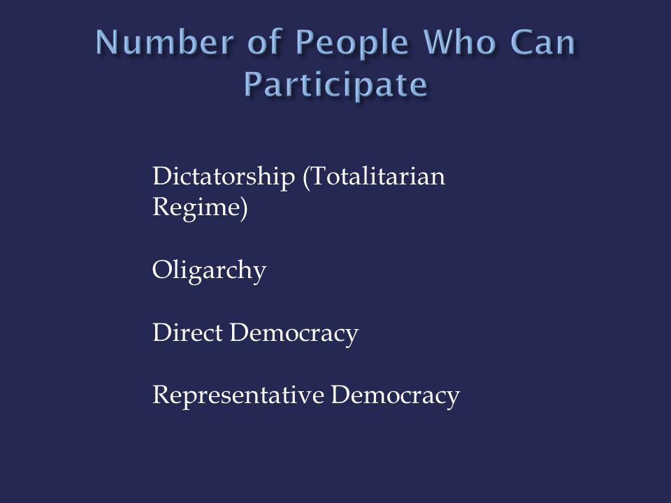 Number of People Who Can Participate