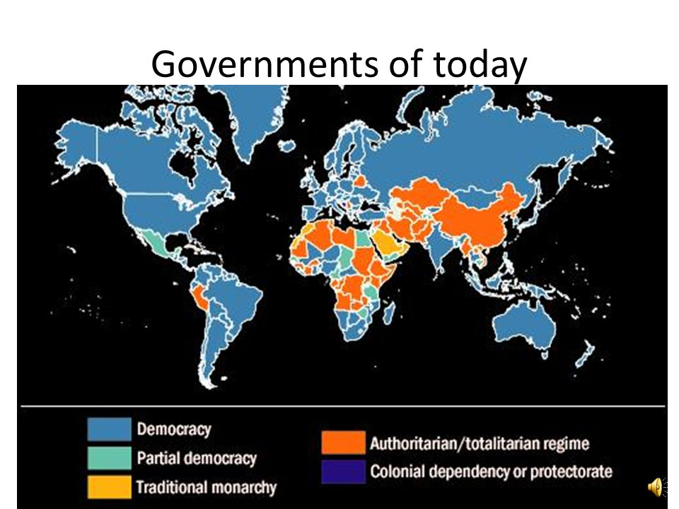 Governments of today