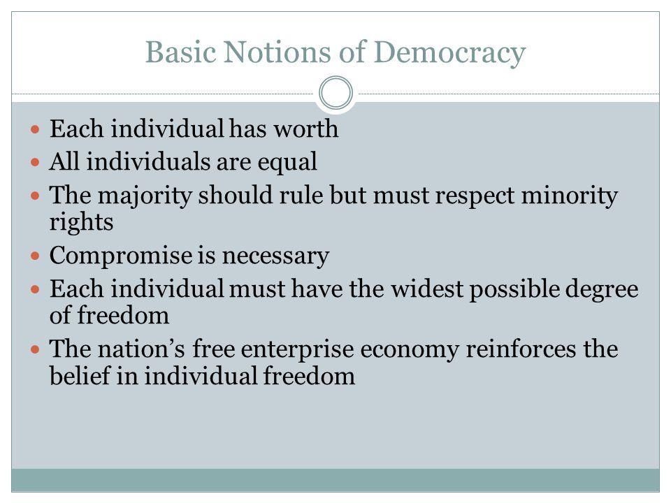 Basic Notions of Democracy