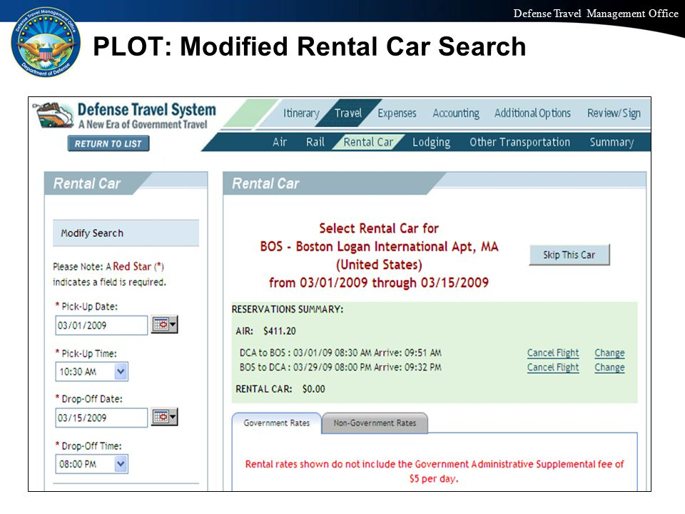 PLOT: Modified Rental Car Search