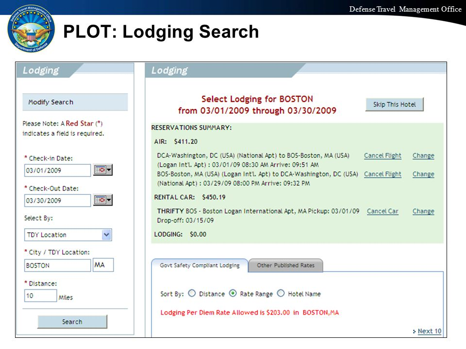 PLOT: Lodging Search 4/9/2017