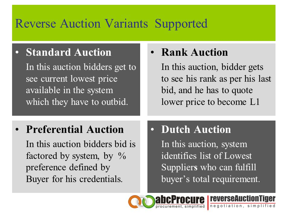 Reverse Auction Variants Supported
