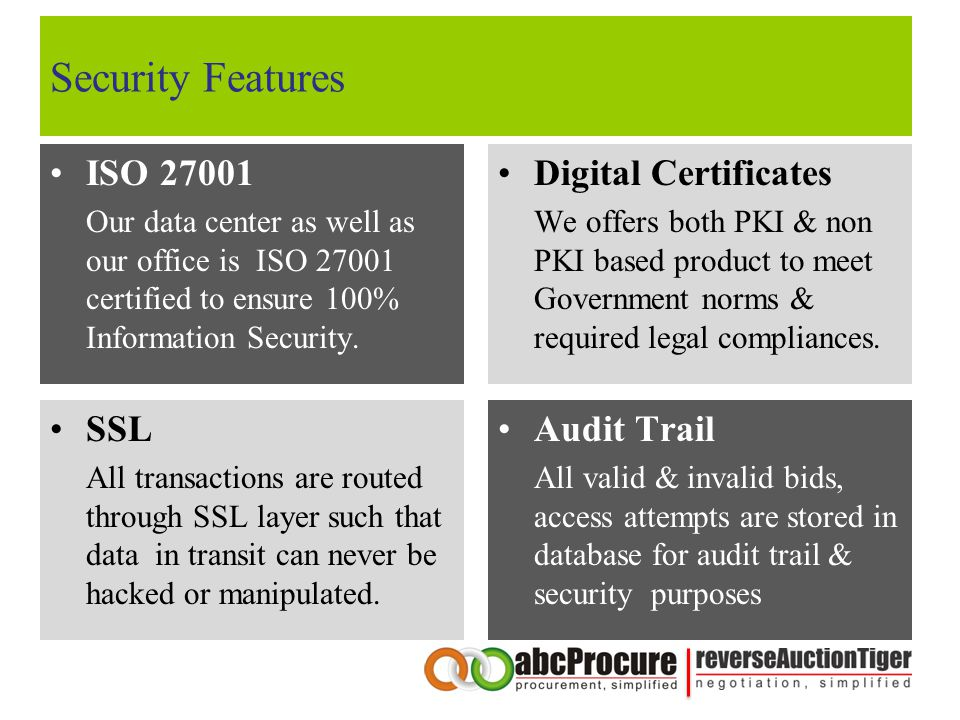 Security Features ISO 27001 Digital Certificates SSL Audit Trail