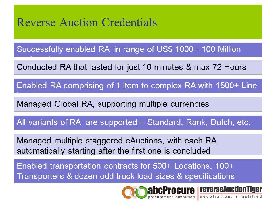 Reverse Auction Credentials