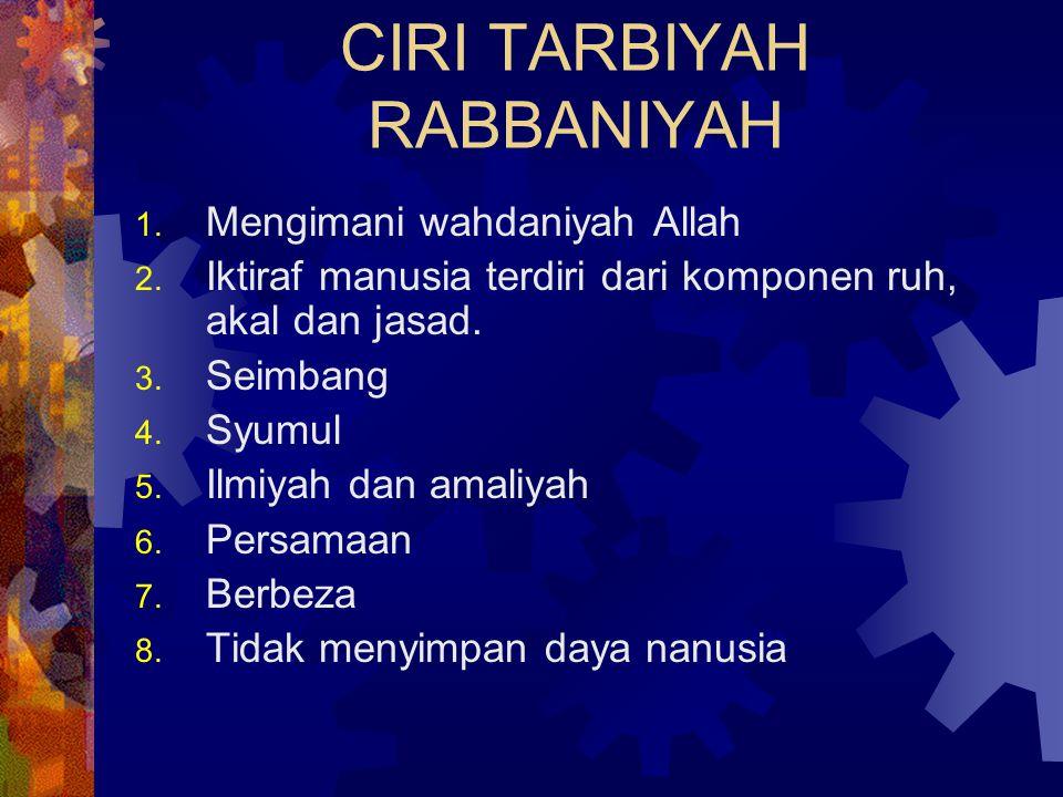 CIRI TARBIYAH RABBANIYAH